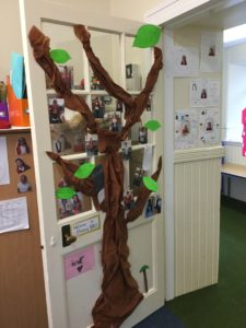 Our achievement tree